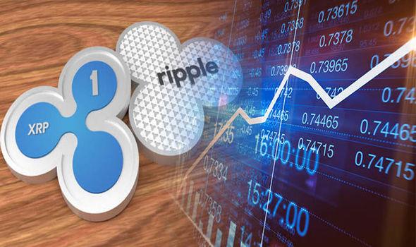 بدائل البيتكوين : Ripple – XRP