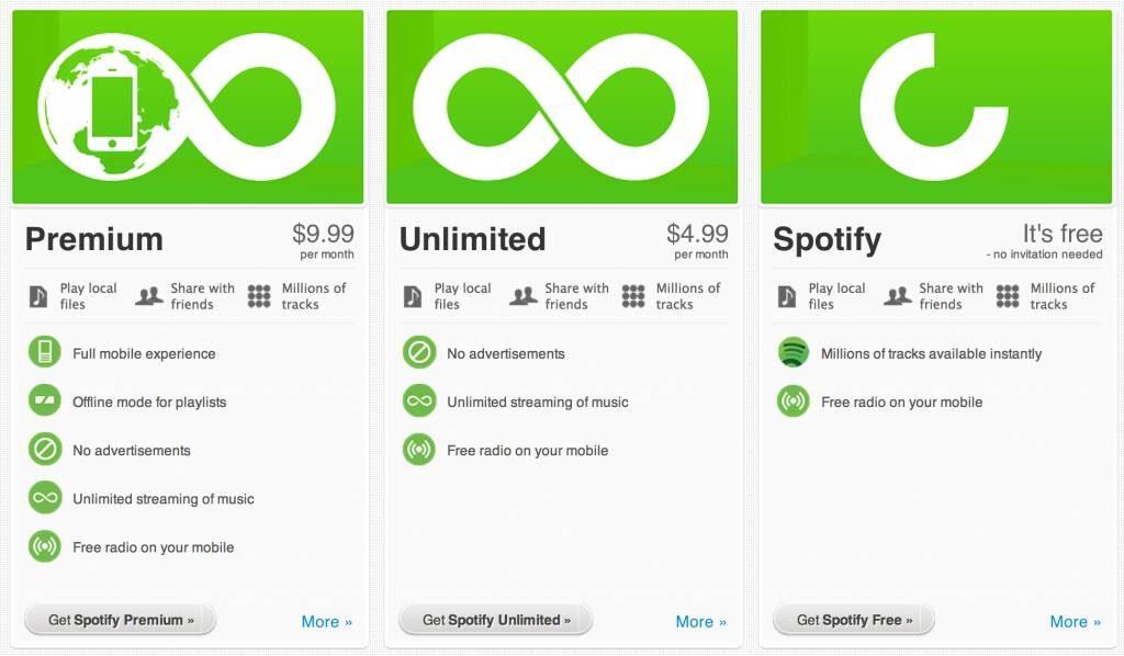 تعرف ماهية Spotify Connect تعرف Spotify-Packages-102