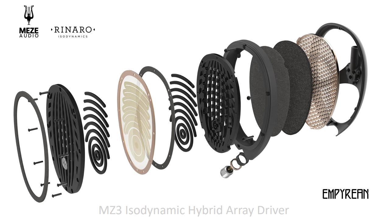 mz3 isodynamic hybrid array driver