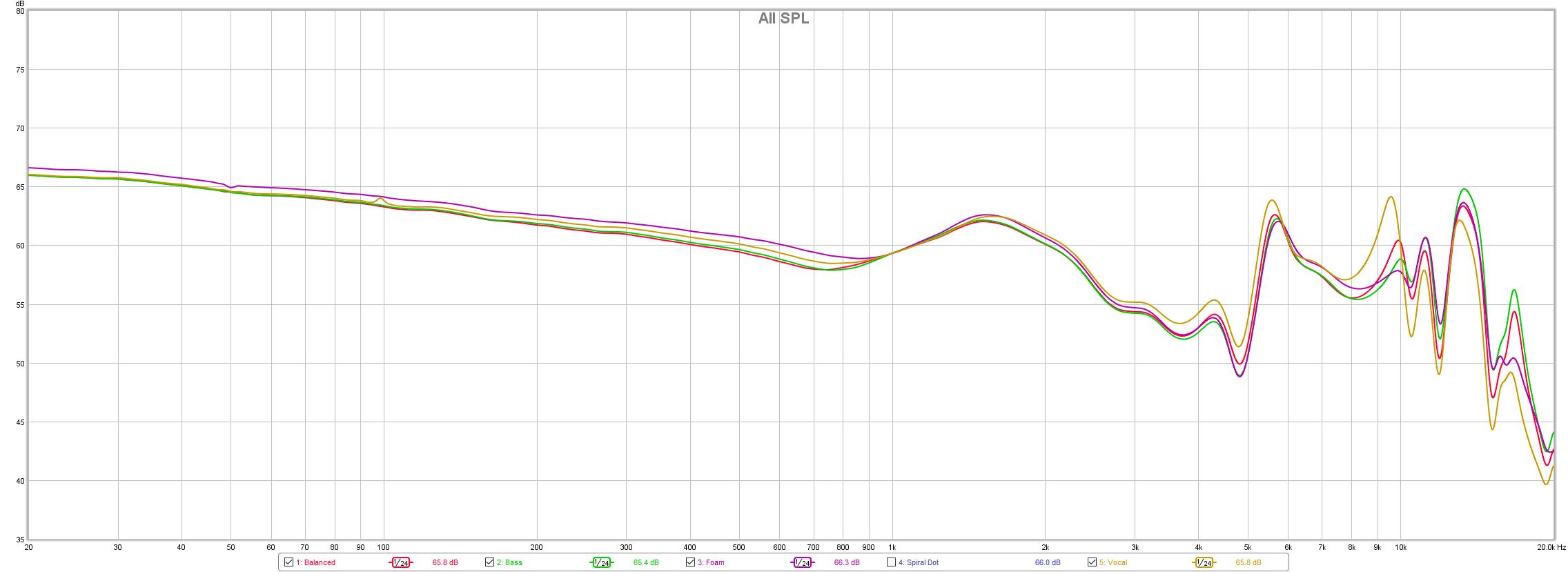 fh5-stock-tips-fr