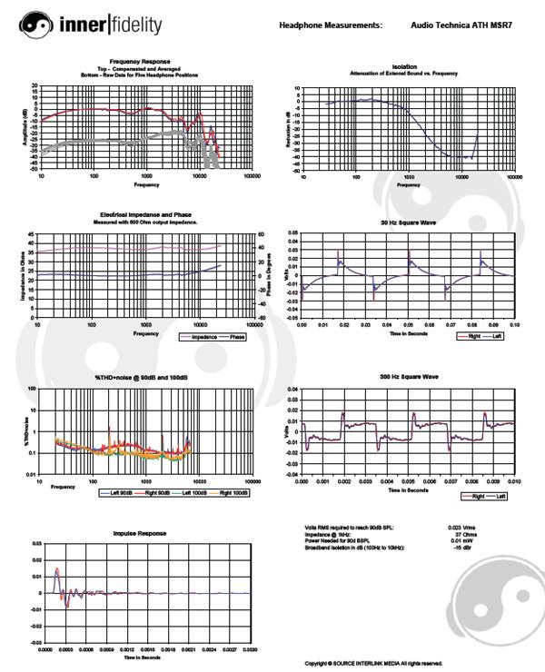 msr7-graph-if